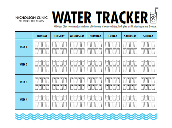 picture relating to Printable Water Tracker identified as Consuming Drinking water 7 days: Reconsider That Consume!